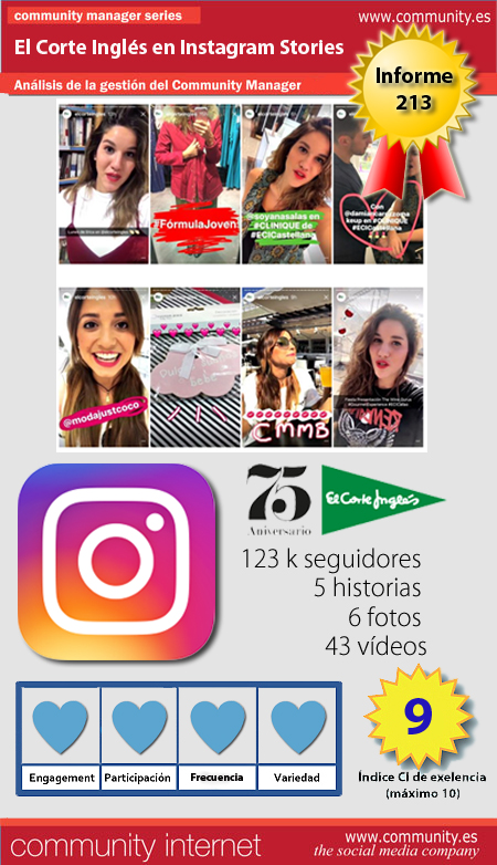 infografia-el-corte-ingles-instagram-stories-copia