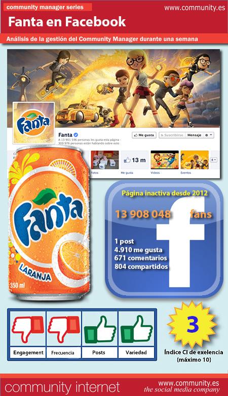 infografia Fanta en Facebook community internet the social media company