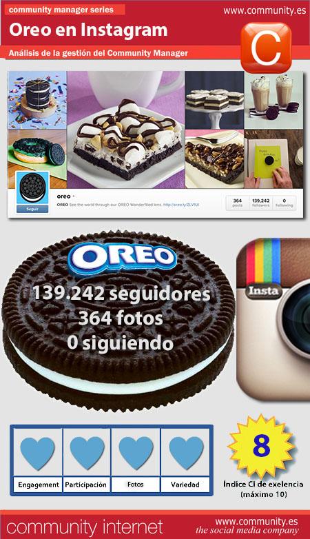 infografia Oreo Instagram Community Internet servicio community manager
