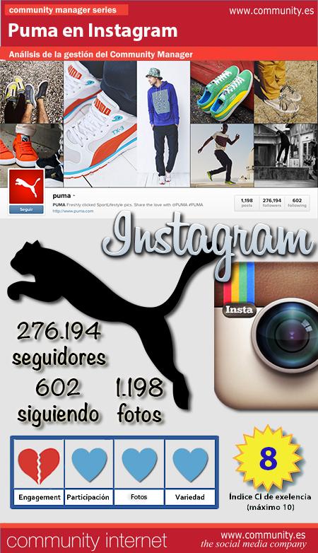 infografia Puma Instagram Community Internet The Social Media Company