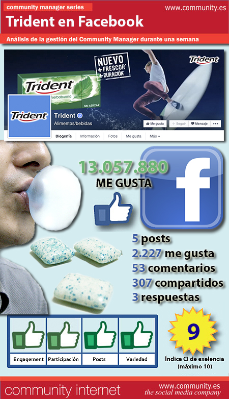 infografia Trident Facebook community internet the social media company