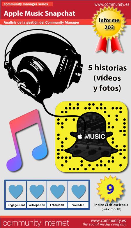 infografia apple music Snapchat analisis community internet the social media company