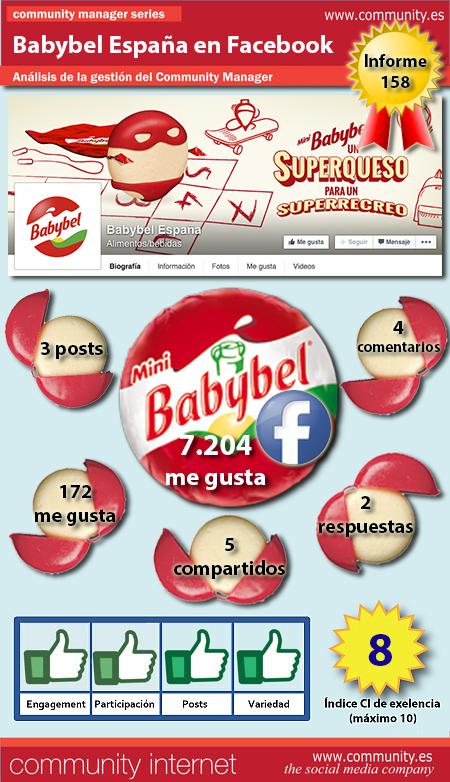 infografia babybel Facebook analisis community manager community internet the social media company
