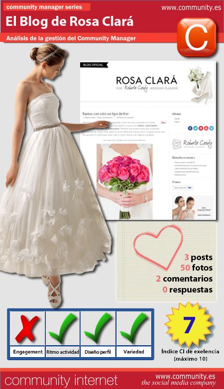 infografia blog rosa clara community internet the social media company redes sociales community manager