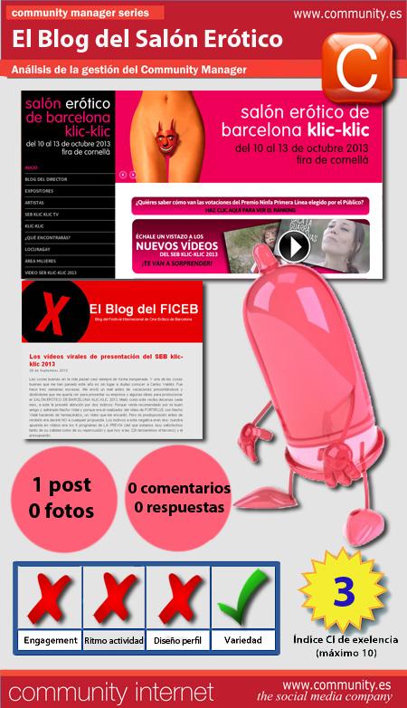 infografia blog salon erotico klic klic FICEB barcelona community internet the social media company redes sociales community manager