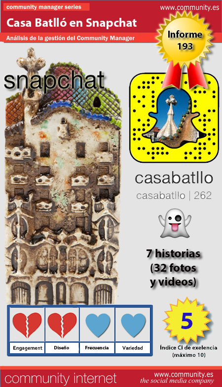 infografia casa batllo Snapchat analisis community internet the social media company