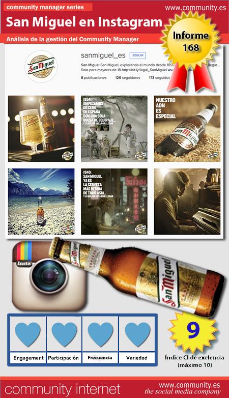 infografia cerveza san miguel Instagram analisis servicio community manager community internet the social media company
