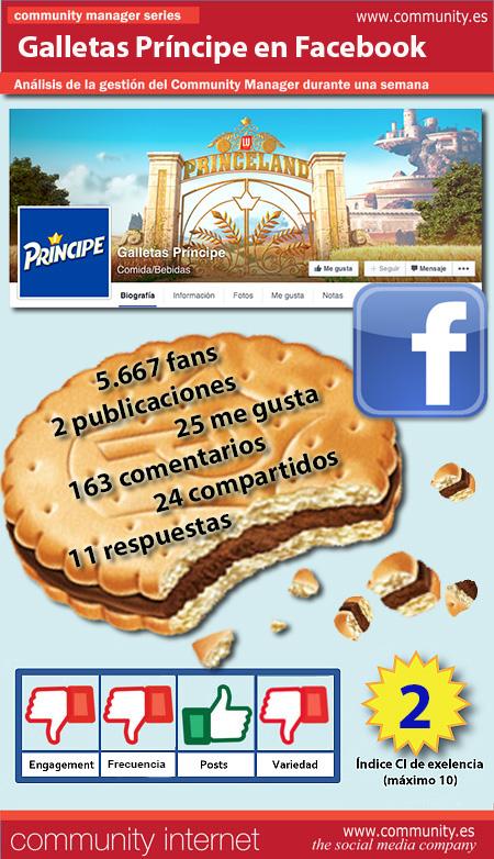 infografia galletas principe en Facebook. Analisis servicio community manager. community internet the social media company