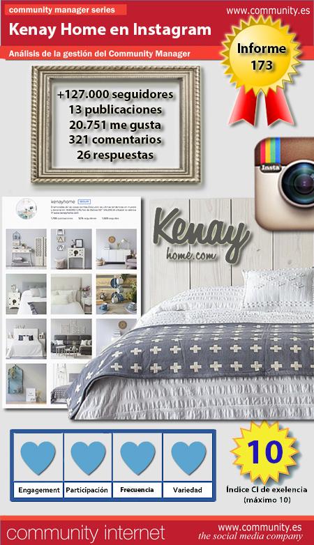 infografia kenay home Instagram analisis community internet the social media company