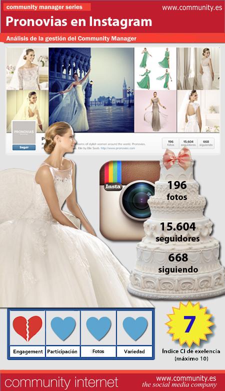 infografia pronovias Instagram community internet social media redes sociales community manager