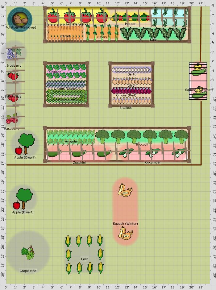 Planning A School Garden Community GroundWorks