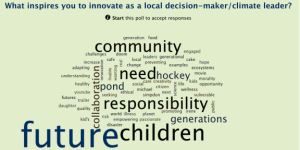 LS wordle thumbnail