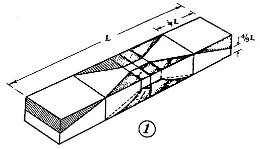 » Como hacer una helice casera