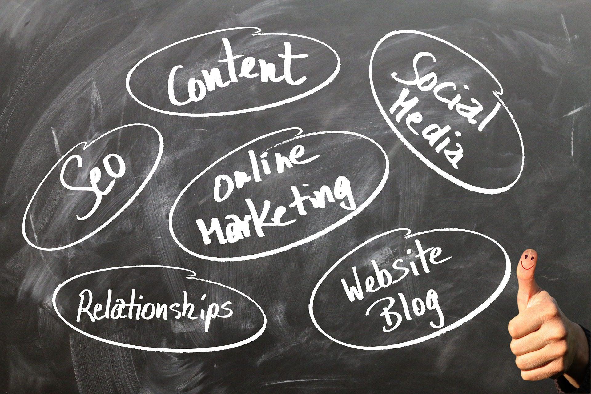 Digital Marketing Essentials - Part 1