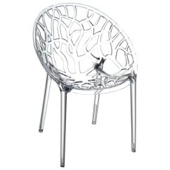Transparent Polycarbonate Chairs Jessica Charles Crystal Modern Dining Chair Pack Of 2 Ebay