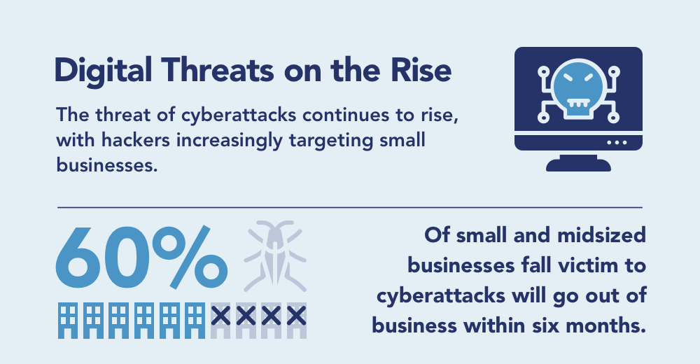 impact of cyber threats on UK business