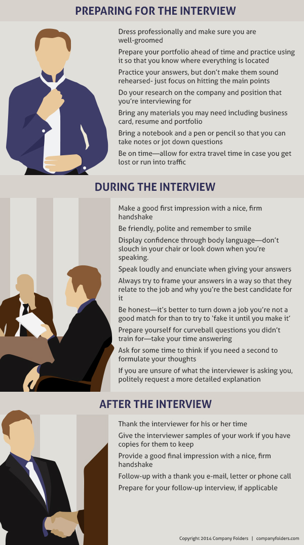 22 Graphic Design Job Interview Tips Questions & Answers