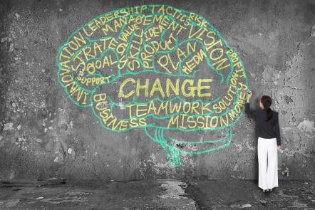Infográfico – Gestão de Mudança Organizacional