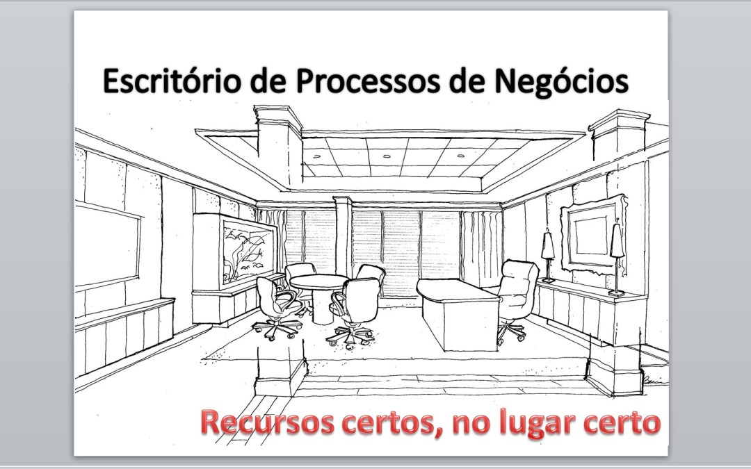Infográfico – Escritório de Processos de Negócios