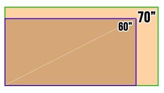 60 vs 70 tum TV
