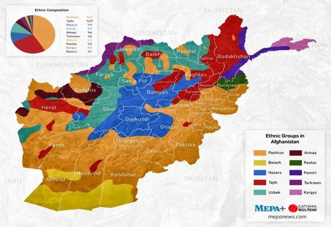 Figure 1: Ethnic Groups Map of Afghanistan