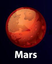 Mars Mangal Vedic Astrology image