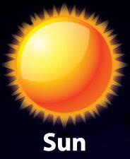 sun surya vedic astrology canstockphoto16948914