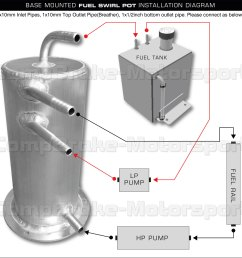 turbo kit diagram [ 1500 x 1500 Pixel ]