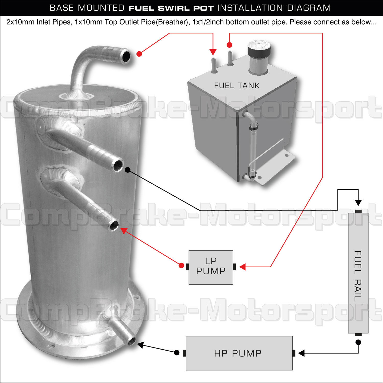 hight resolution of turbo kit diagram