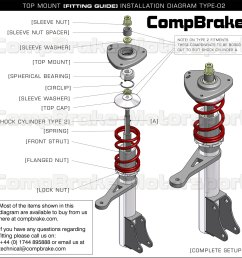 ford fiesta mk4 5 front fixed suspension top mount pair ford fiesta top mounts www compbrake com [ 1500 x 1500 Pixel ]