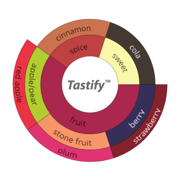 decaf tastify