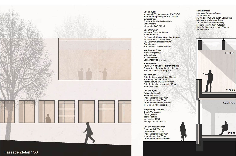 3Rd Prize Erweiterungsneubau Eines Hörsaal- Und Sem Competitionline