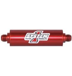 system 1 billet in line fuel filter 2 [ 1500 x 1500 Pixel ]