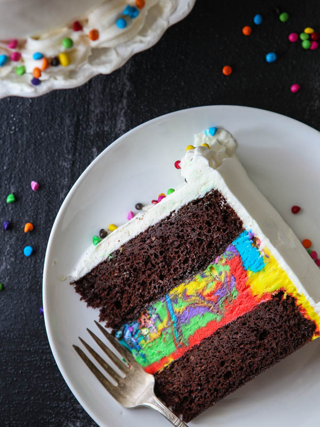 Easy Cake Recipes Home