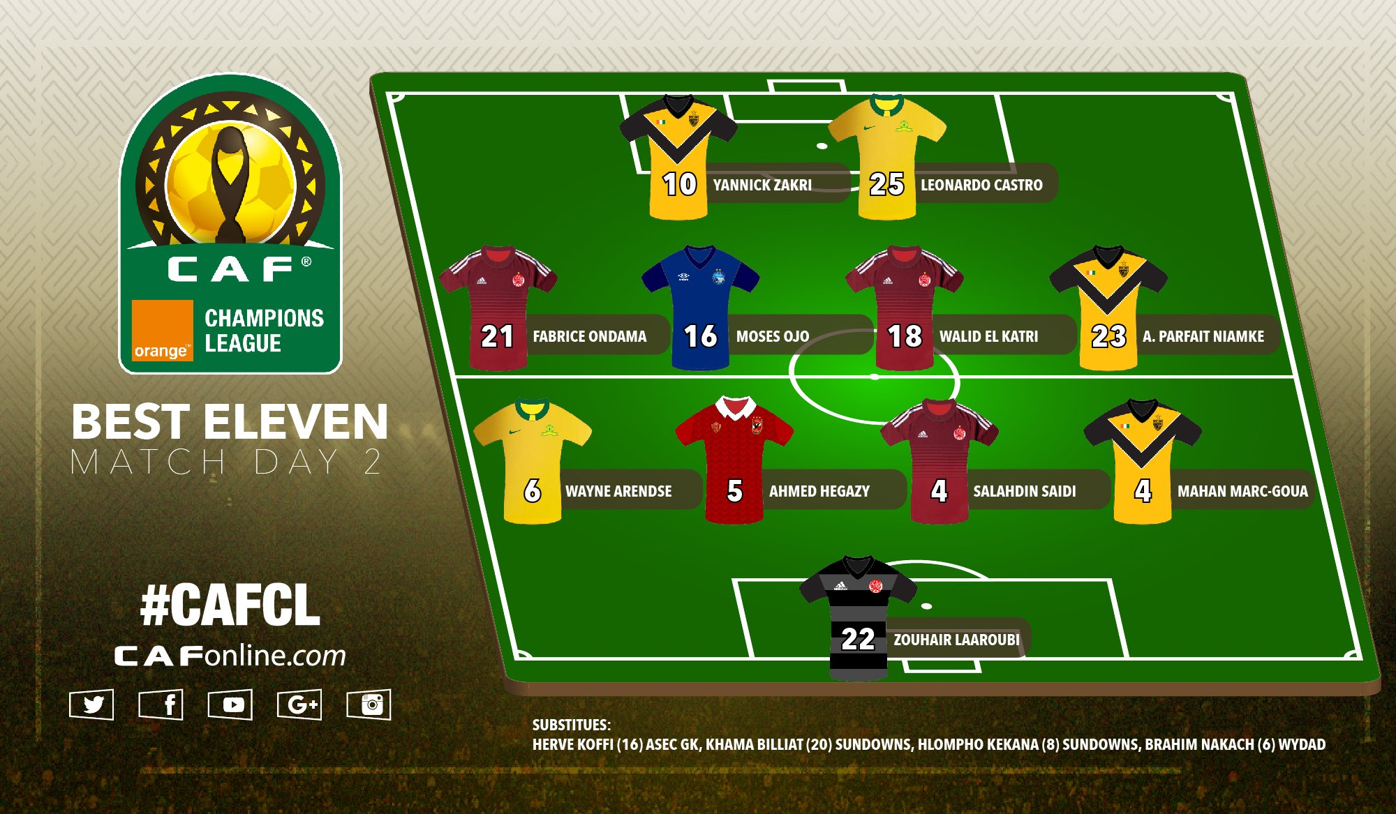 Enyimba's Ojo Makes CAF Champions League Team Of Matchday Two