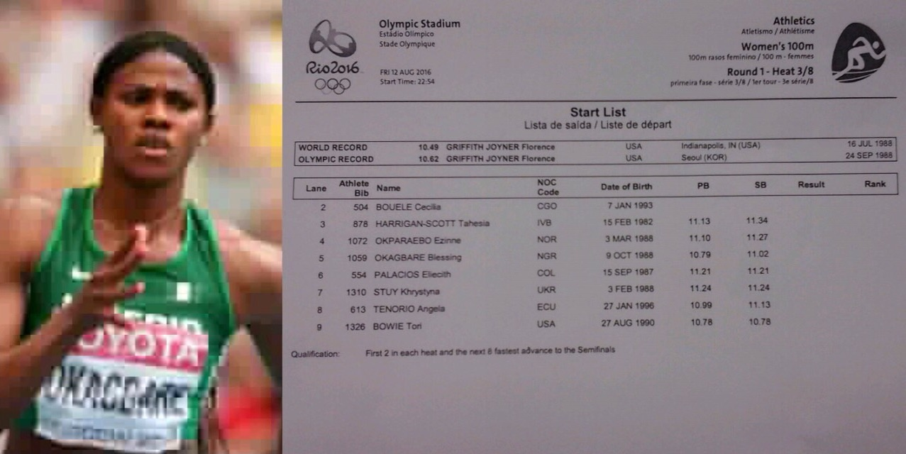 Okagbare Dazzles In 100m Heat Opener, Faces Tough Semi-final Battle
