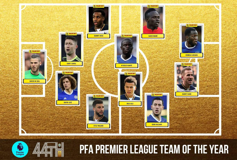 Hazard, Kante, De Gea, Kane Make PFA XI; Zlatan, Sanchez Out
