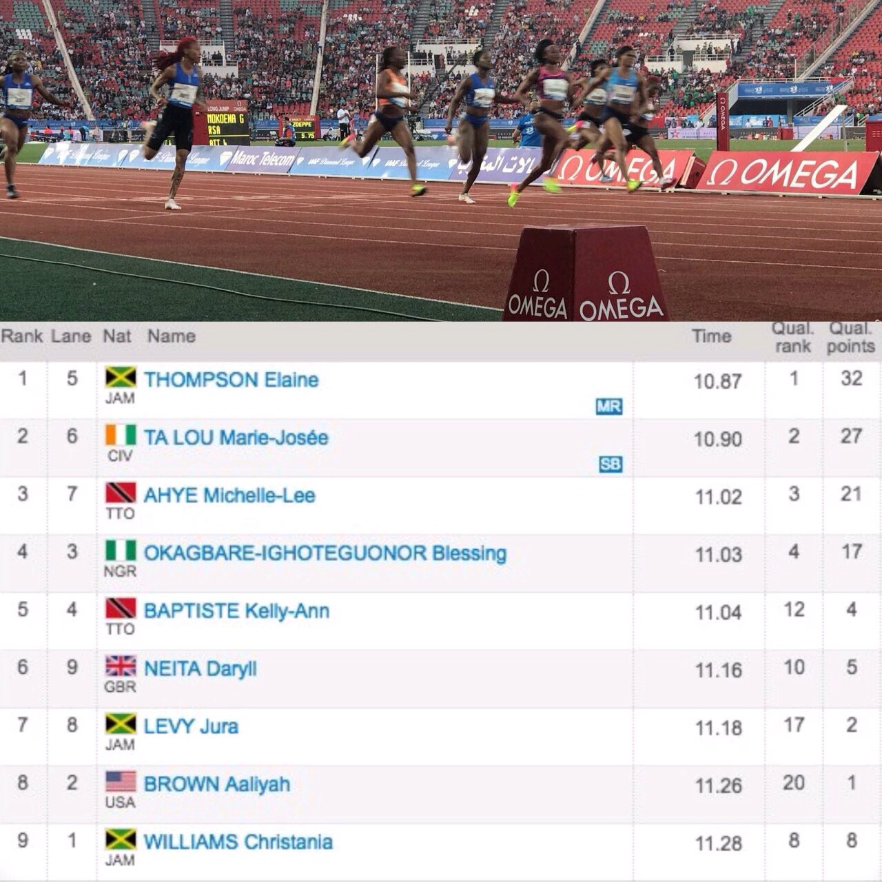 Rabat Diamond League: Okagbare Places Fourth In Rabat, Grabs $3,000