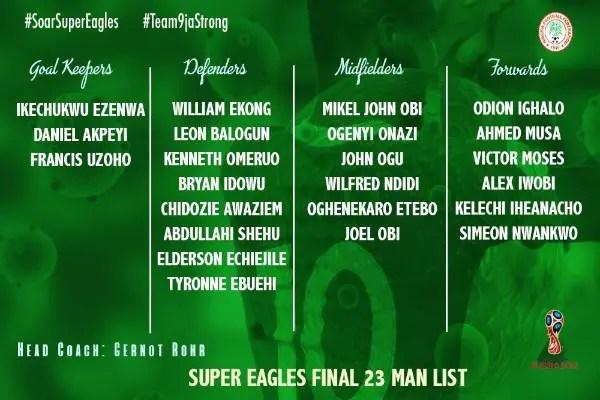 Aina, Agu Dropped As Rohr Names Final Super Eagles World Cup Squad; Obi, Simy Included