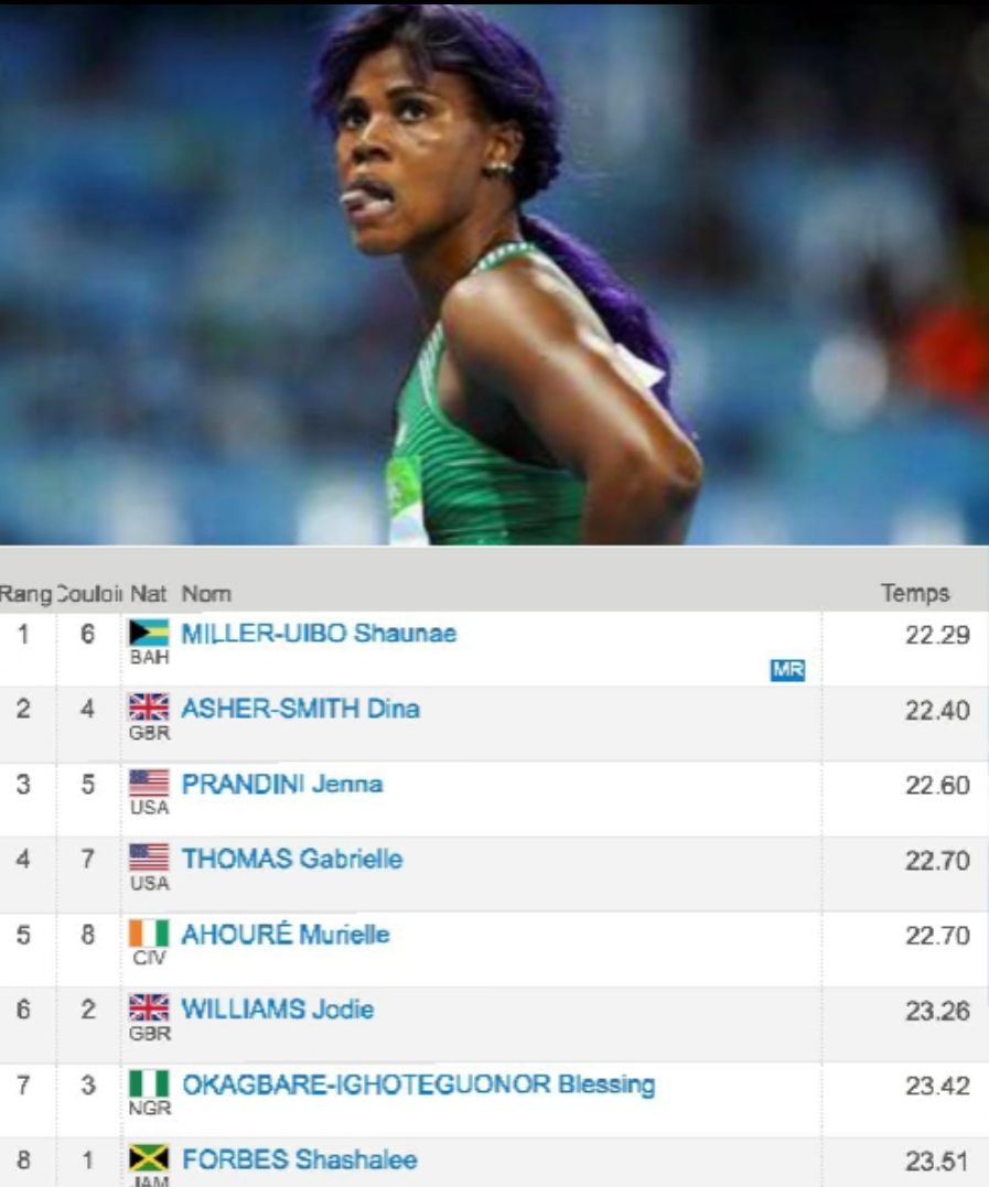 IAAF Diamond League: Okagbare Disappoints In Rabat, Finishes 7th In 200m