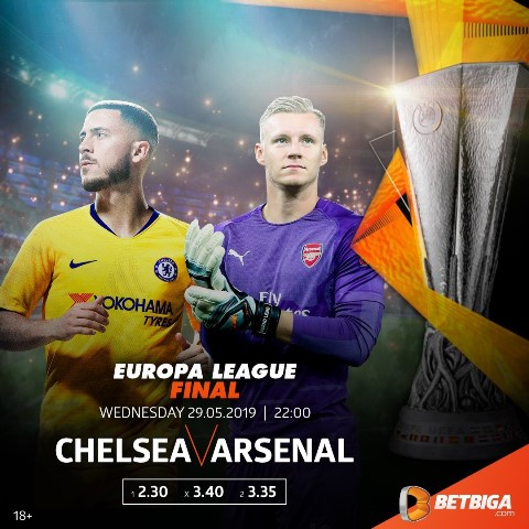 UEL Preview: Arsenal Vs Chelsea
