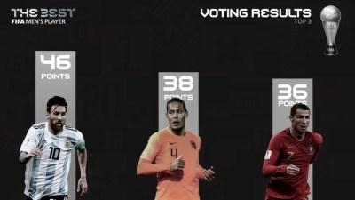 fifa-best-awards-2019-lionel-messi-virgil-van-dijk-kyrian-mbappe-ahmed-musa-gernot-rohr-super-eagles