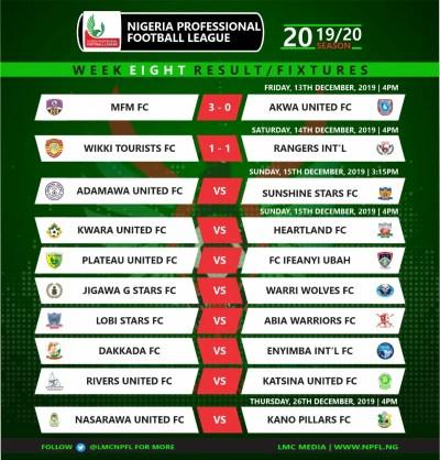 wikki-tourists-enugu-rangers-npfl-pantami-stadium-gombe-nigeria-professional-football-league