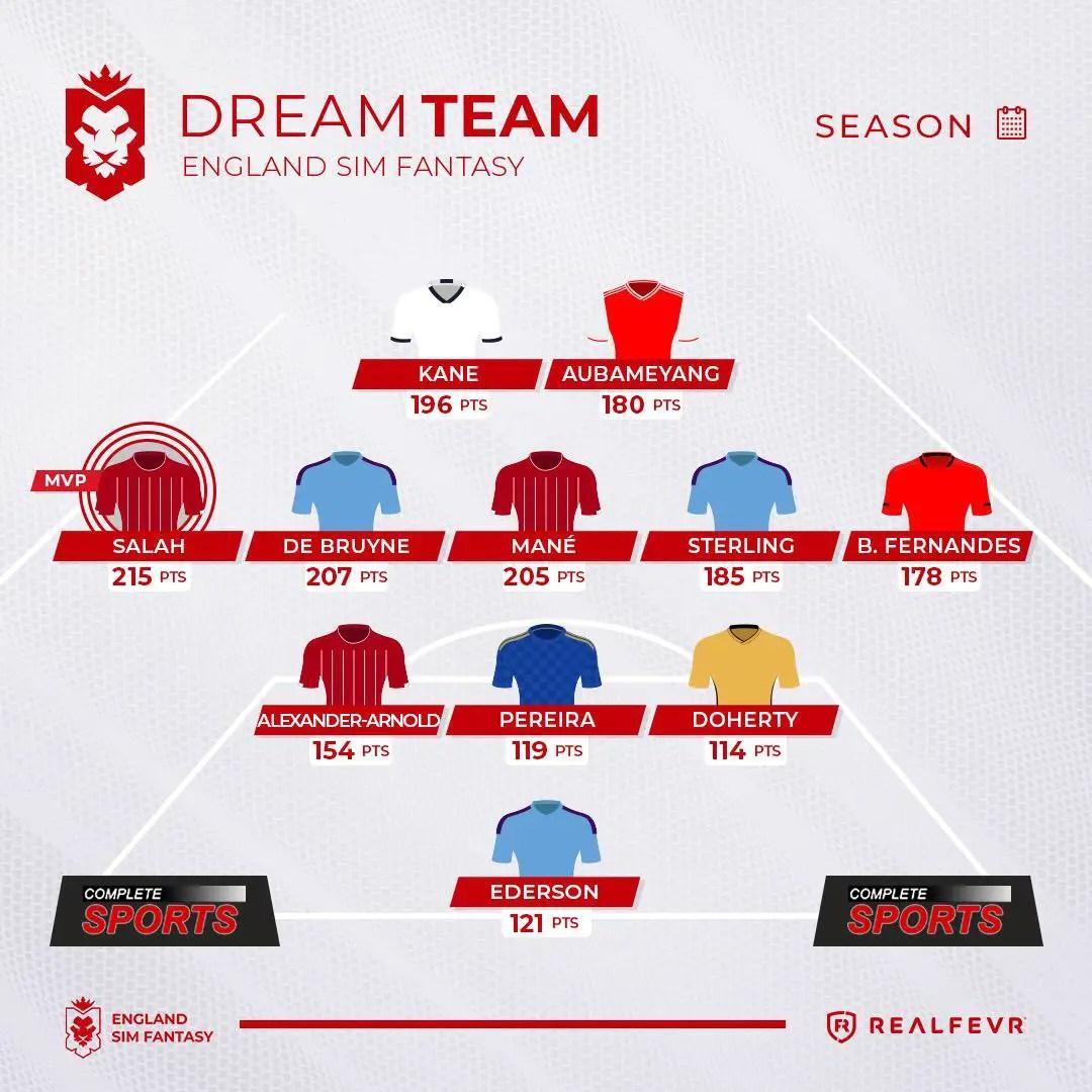 England Sim Fantasy (ESF) Season Summary (5)