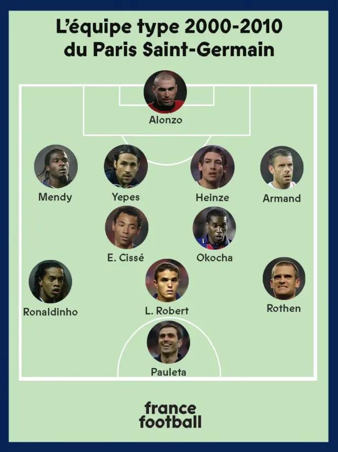 Okocha, Ronaldinho Make PSG's Team Of The Decade List