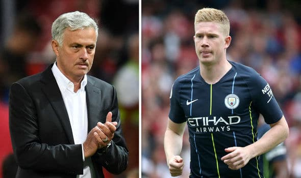 How Mourinho Pushed Me Out Of Chelsea  – De Bruyne