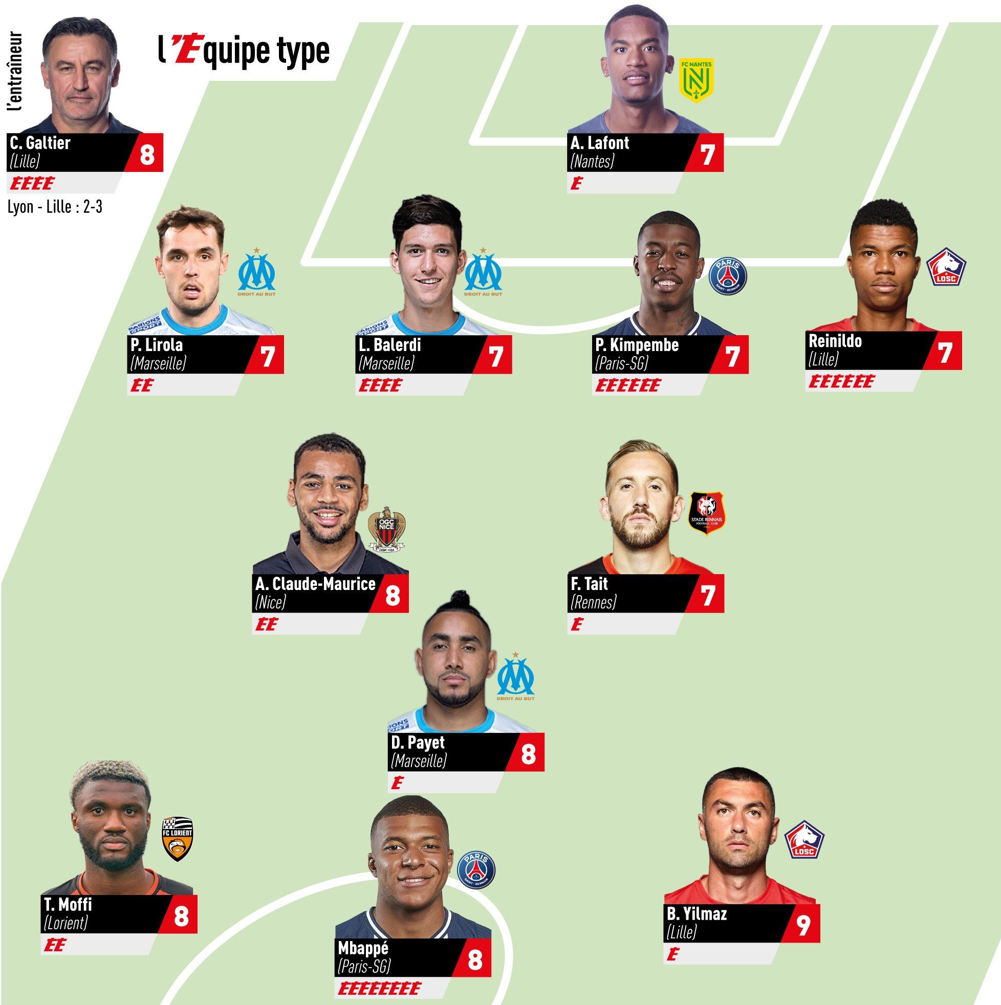Moffi Makes Ligue 1 Team Of The Week After Hat-trick Heroics