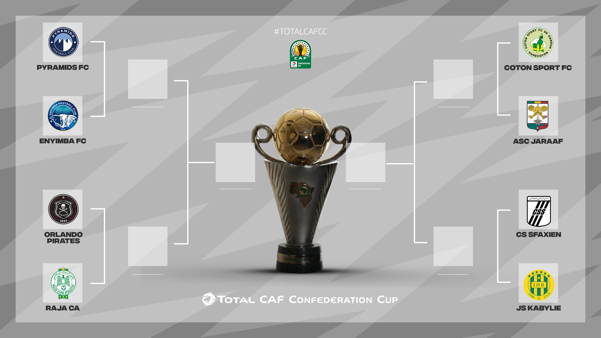 CAFCC Quarter/Final Draw: Enyimba To Face Egyptian Club Pyramids FC