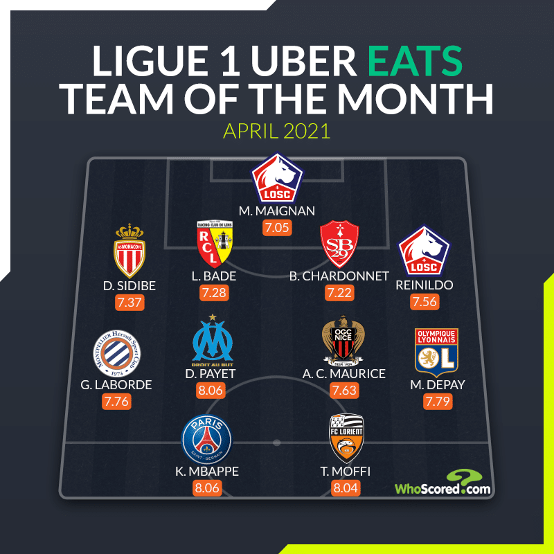 Moffi Makes Ligue 1 Team Of The Month For April