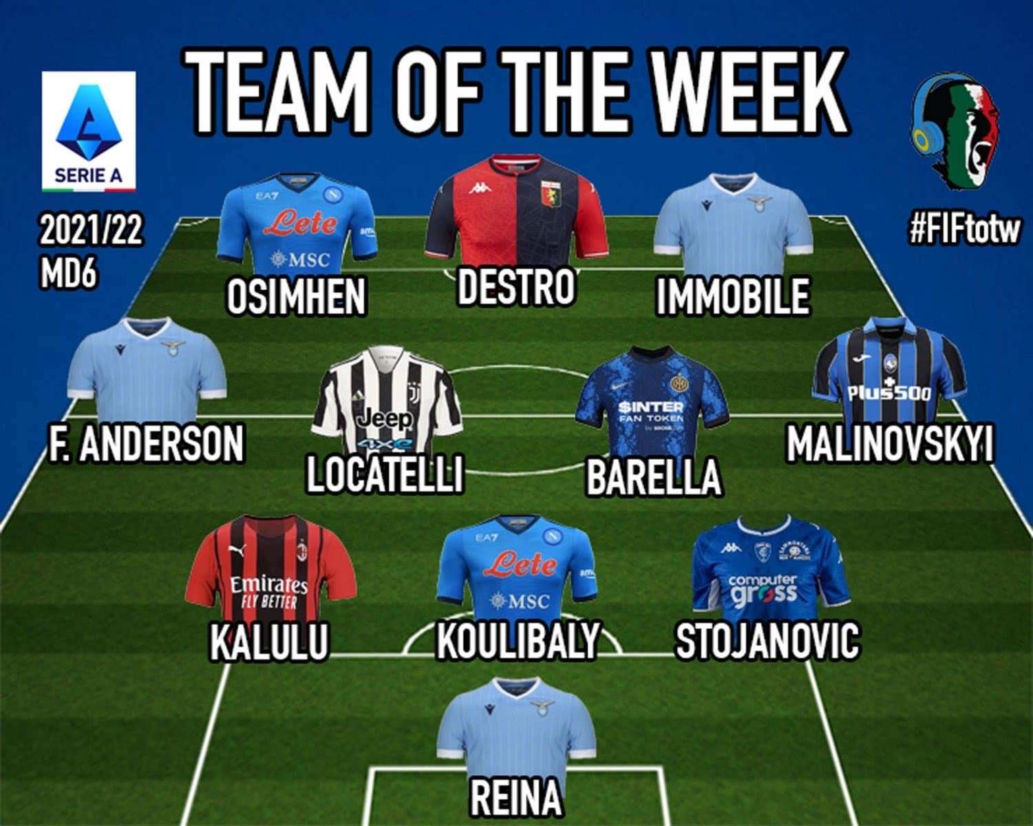 Osimhen Included In Serie A Team Of The Week